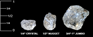 Fireplace Glass Size Difference - Crystal, Nugget, and Jumbo